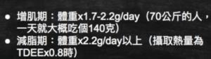計算一日的蛋白質攝取量