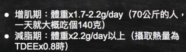 如何算出自己一日的蛋白質攝取量