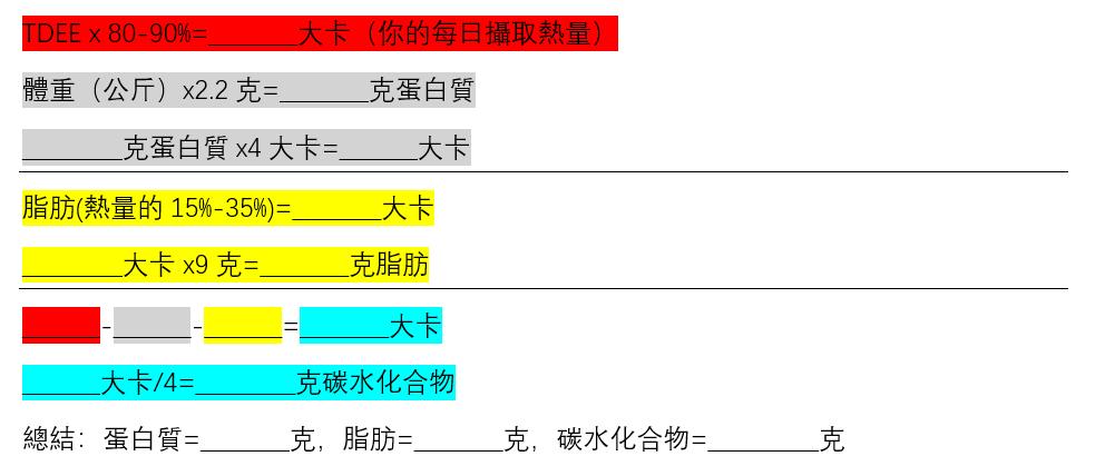 營養素分配表
