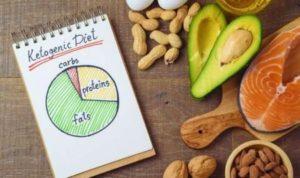 生酮飲食營養素分配