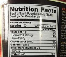 乳清蛋白需要注意的事項