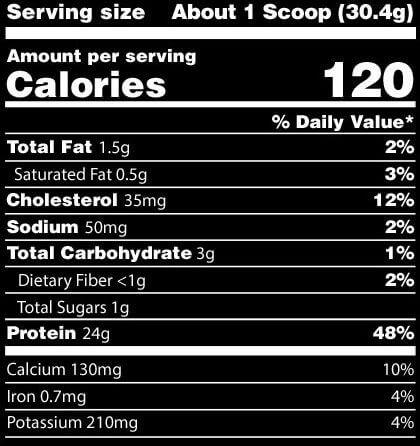 ON黃金標準乳清蛋白的營養成分