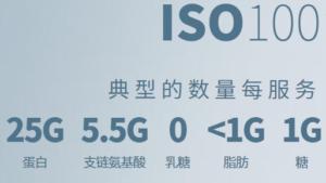 Dymatize ISO 100乳清蛋白的主要成分