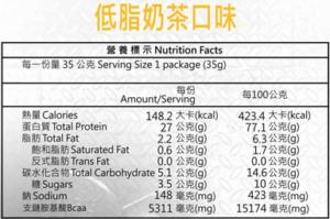 戰神MARS乳清蛋白的營養成分