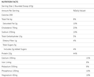 BSN Syntha-6 乳清蛋白的營養成分