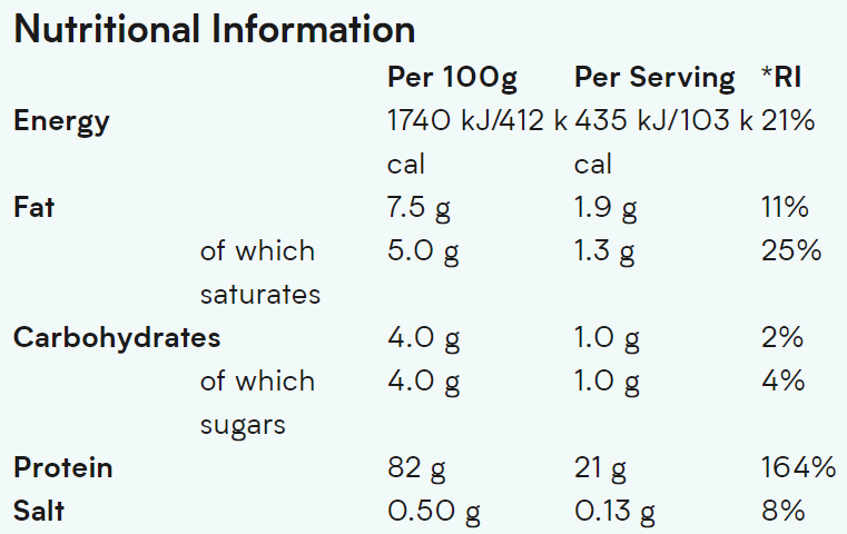 MYPROTEIN Impact乳清蛋白的營養成分