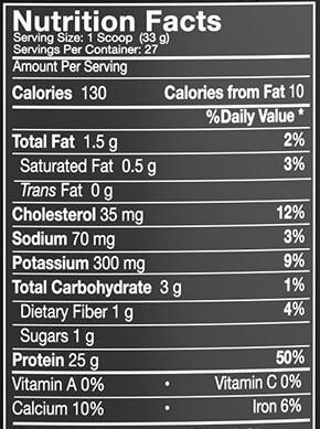 MusclePharm Combat 100% Whey 乳清蛋白的營養成分