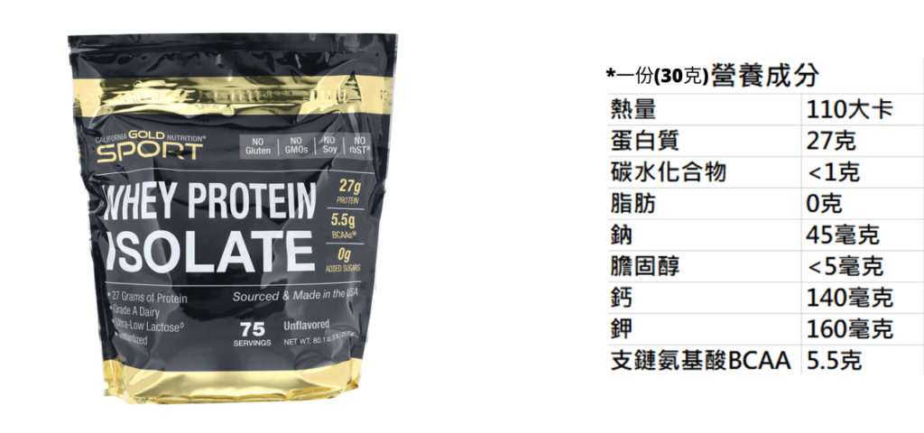 California Gold Nutrition乳清蛋白