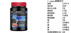 ALLMAX Classic ALLWHEY 乳清蛋白的營養成分