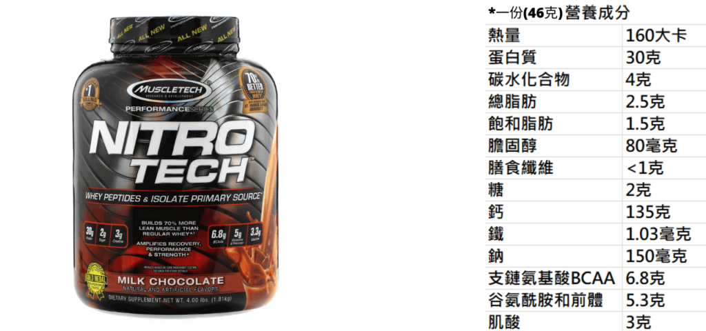MuscleTech Nitro-Tech乳清蛋白