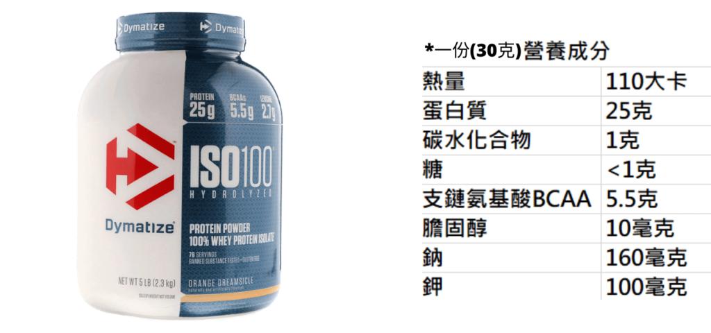 Dymatize ISO 100乳清蛋白