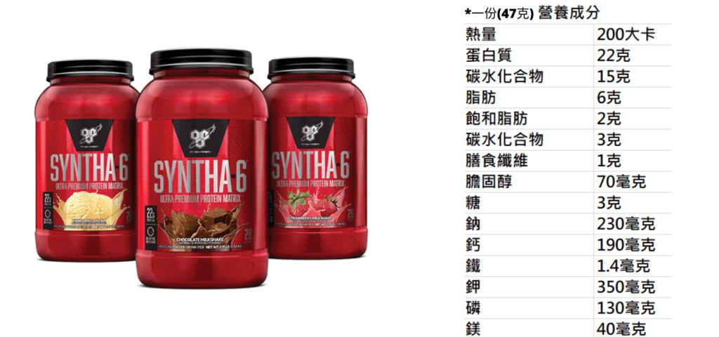 BSN Syntha-6乳清蛋白