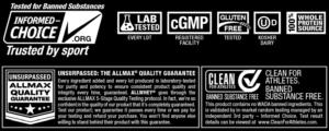 ALLMAX Nutrition品牌