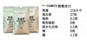 MYPROTEIN Soy Protein Isolate的營養成分