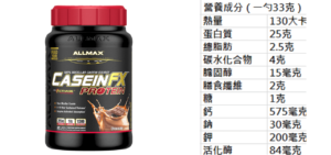 ALLMAX FX 酪蛋白
