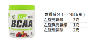 MusclePharm BCAA 3:1:2 營養表
