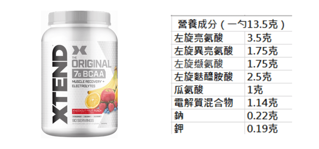 Xtend The Original BCAA 營養表