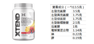 Xtend The Original BCAA 營養表
