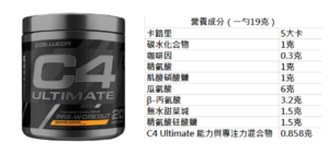 Cellucor C4 Ultimate營養成份表