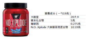 BSN N.O.-Xplode Legendary Pre-Workout營養成份表