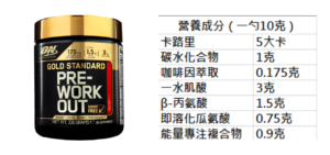 Optimum Nutrition Gold Standard Pre-Workout營養成份表