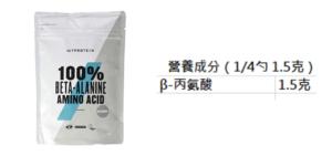 MYPROTEIN 100% β-丙氨酸營養成份表