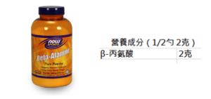 NOW SPORTS β-丙氨酸營養成份表