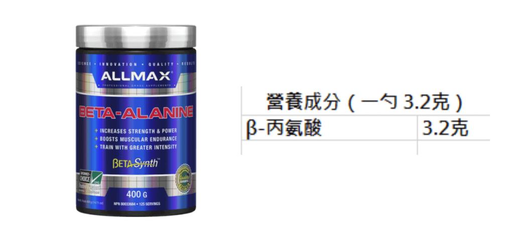ALLMAX BetaSynth β-丙氨酸營養成份表