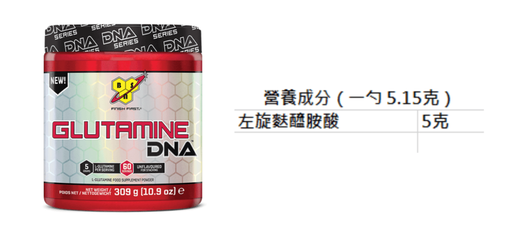 BSN Glutamine DNA 營養成份表