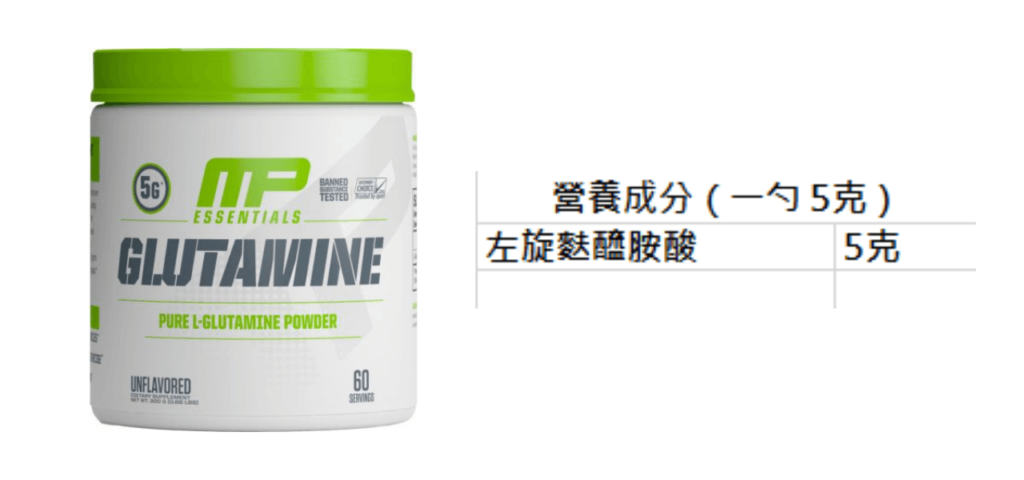 MusclePharm Glutamine 營養成份表