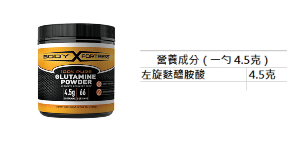 Body Fortress 100% Pure Glutamine 營養成份表