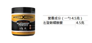 Body Fortress 100% Pure Glutamine 營養成份表