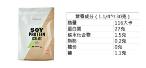 MYPROTEIN Soy Protein Isolate