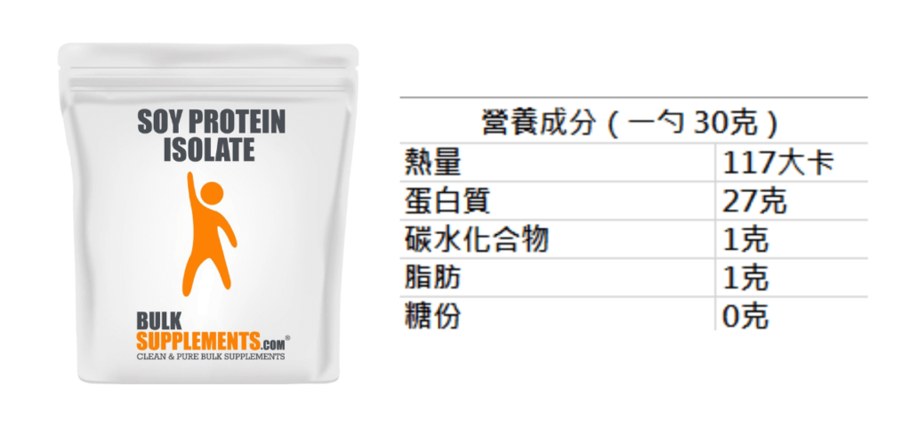 Bulk Supplements Soy Protein Isolate