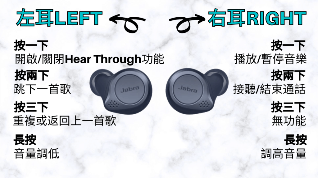 Jabra Elite Active 75t介紹