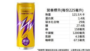爆能PowerBOMB能量飲料