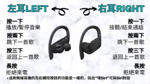 Beats Powerbeats Pro介紹