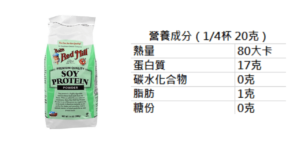 Bob's Red Mill Soy Protein