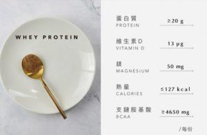 Body Goals 多效乳清蛋白的成分