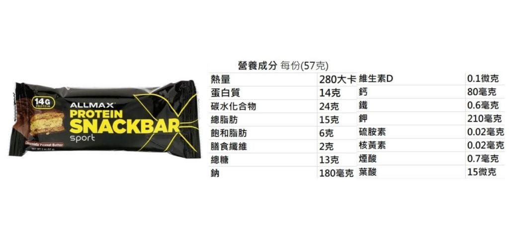 ALLMAX Nutrition Protein Snackbar