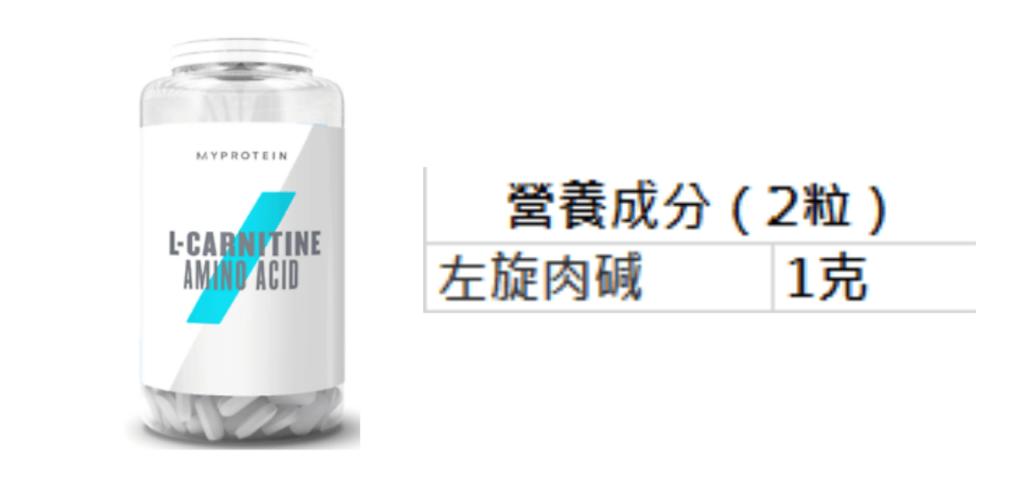 MYPROTEIN L-Carnitine Amino Acid營養成分表