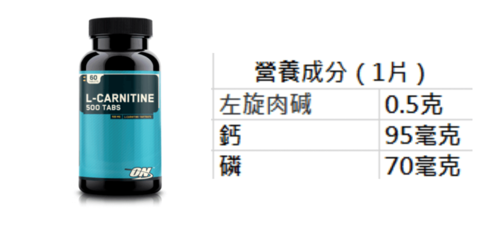 Optimum Nutrition L-Carnitine營養成分表