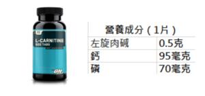 Optimum Nutrition L-Carnitine營養成分表
